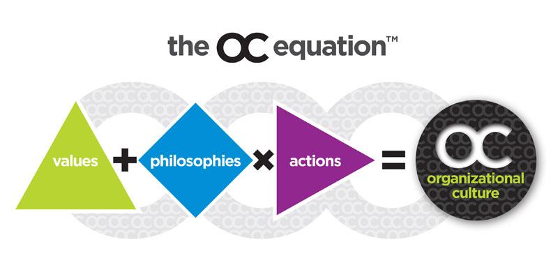 OC Equation Book by Cindy Beresh Bryant